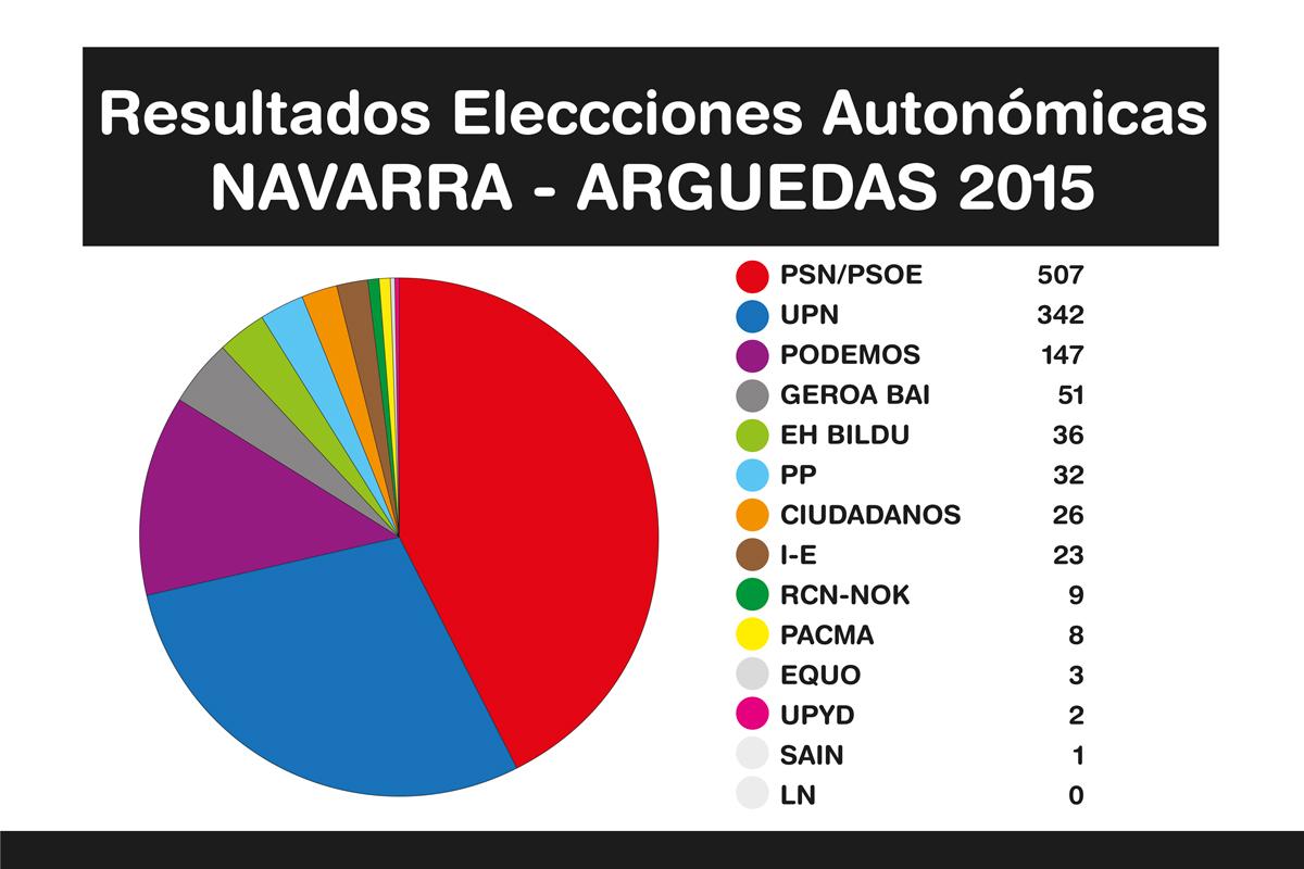 Resultados-Elecciones-6
