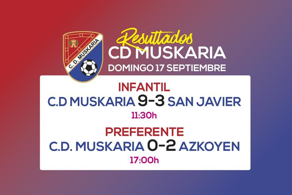 Muskaria-17-Resultados-Septiembre-2017