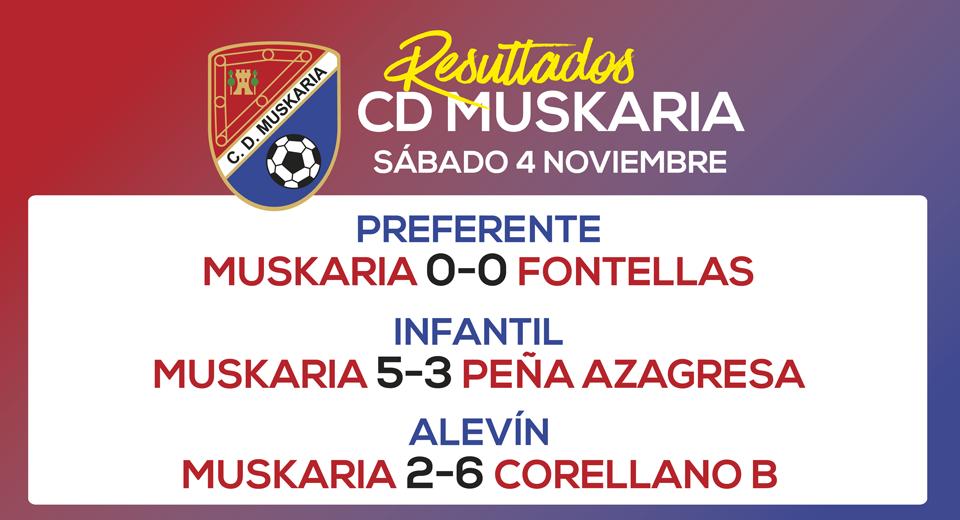 Muskaria-Resultados-4-NOVIEMBRE-2017