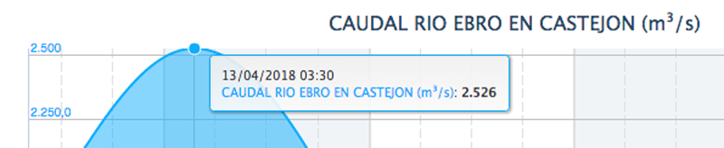 Alerta-Riada-Ebro-2018-2