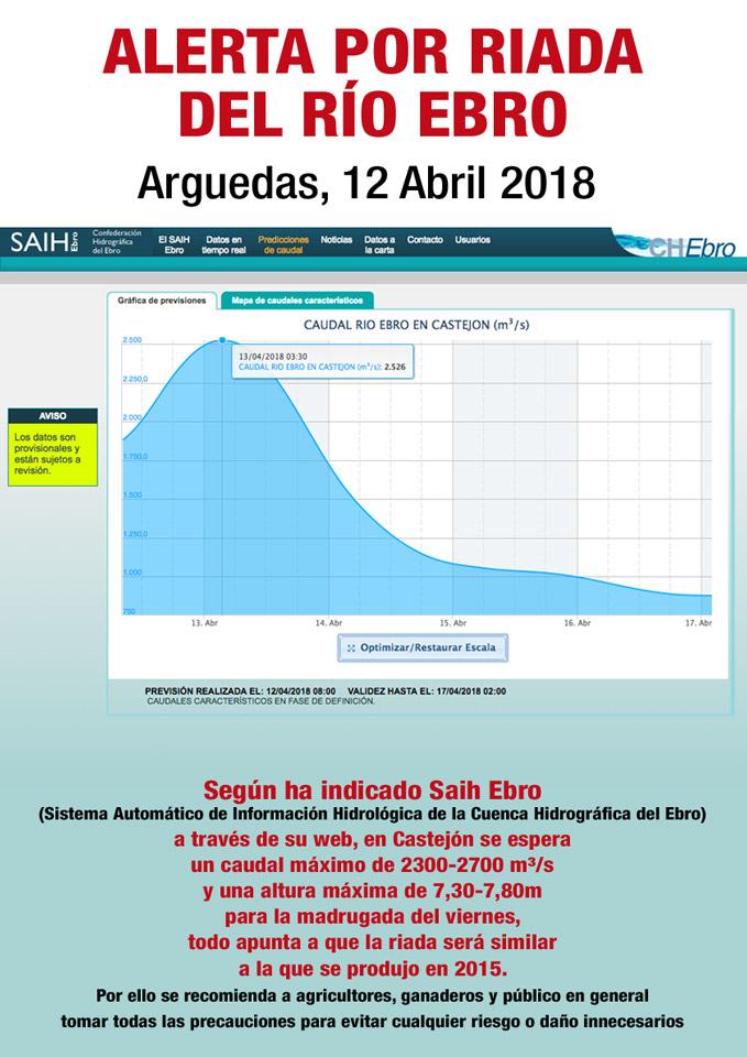 Alerta-Riada-Ebro-2018