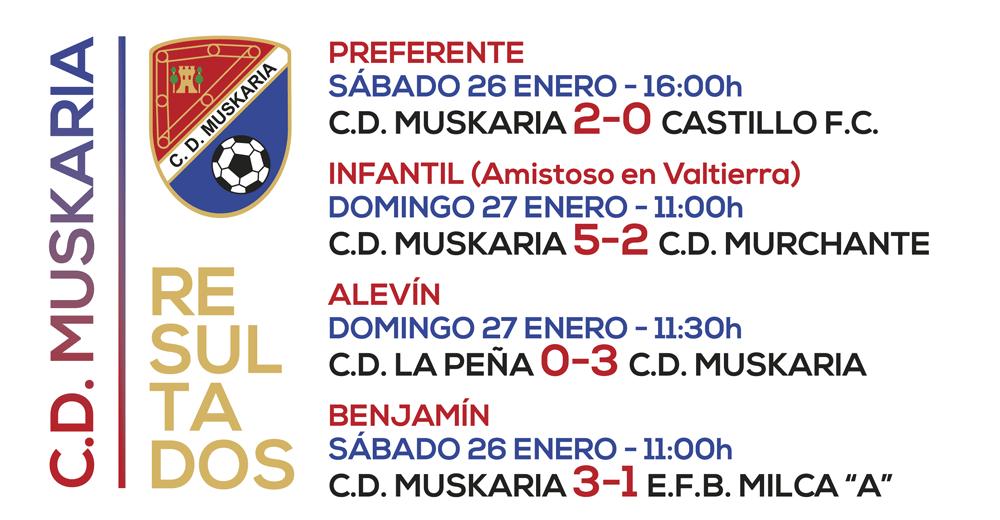 Muskaria-Resultados-26-y-27-Enero-2019