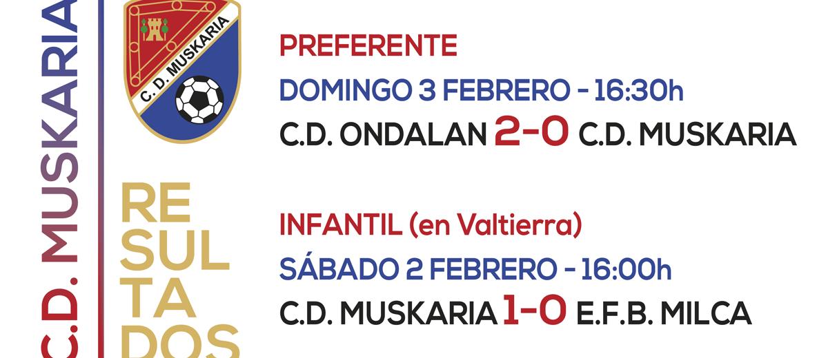 Muskaria-Resultados-2-y-3-Febrero-2019