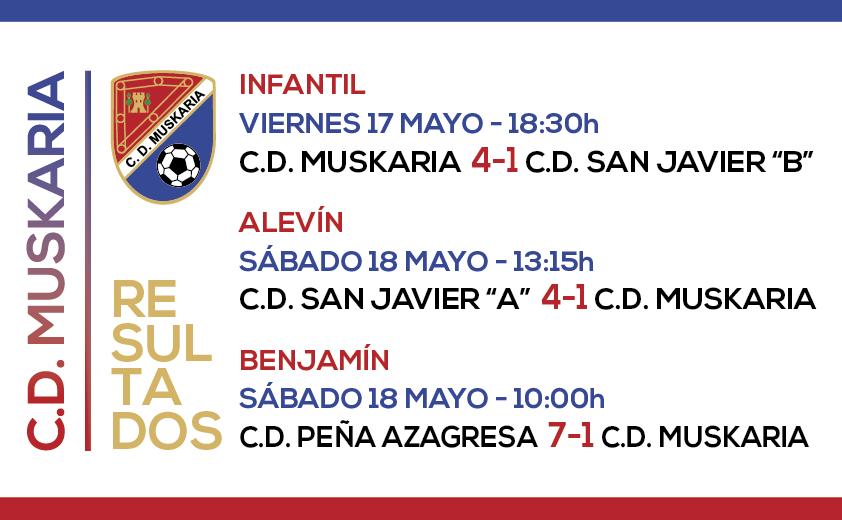 Muskaria Resultados 17 y 18 Mayo 2019
