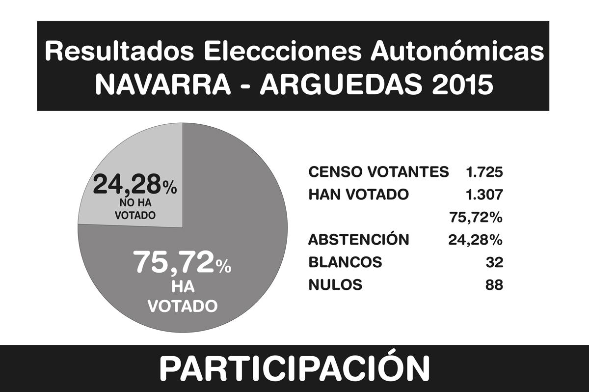 Resultados-Elecciones-8