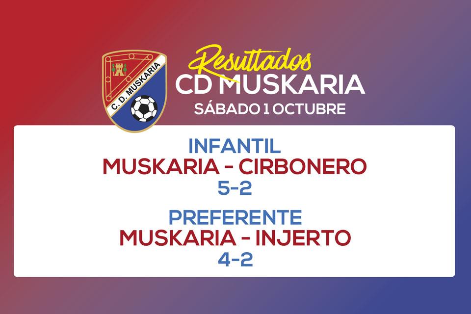 Muskaria-Resultados-1-Octubre-2017