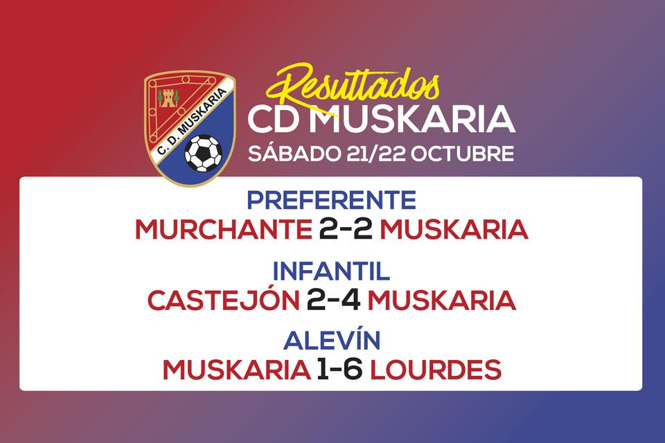 Muskaria-Resultados-21-y-22-Octubre-2017
