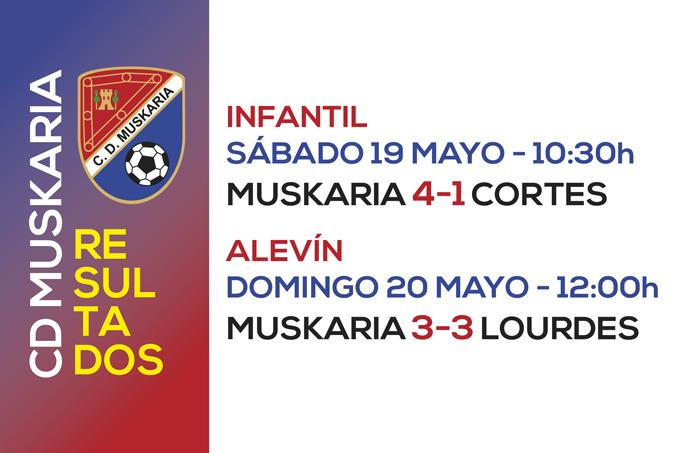 Muskaria-Resultados-19-y-20-Mayo-de-2018