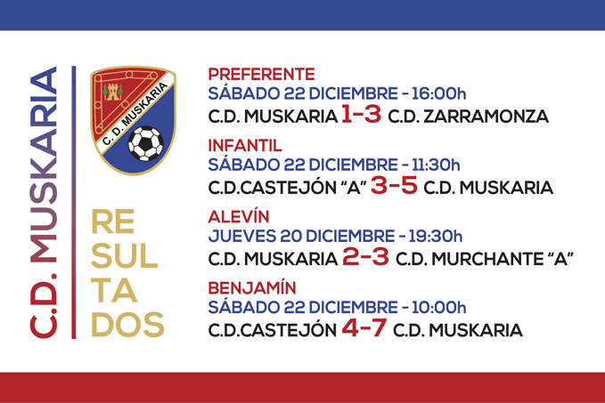 Muskaria-Resultados-20-y-22-Diciembre-2018