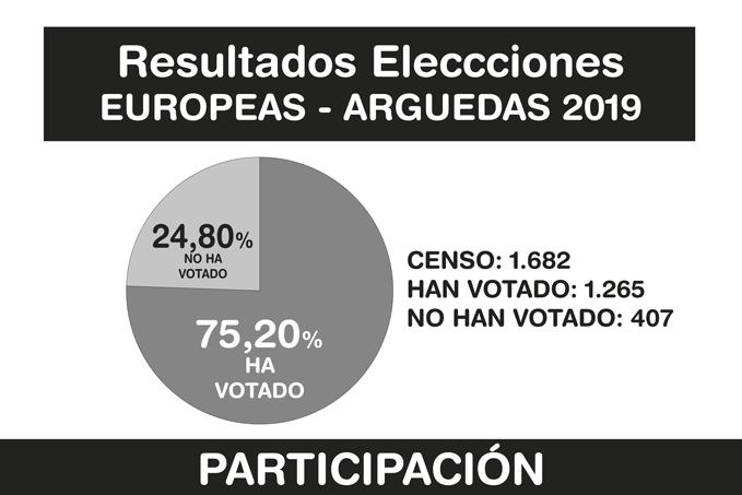 Resultados-Elecciones-EUROPEAS-2019-E1