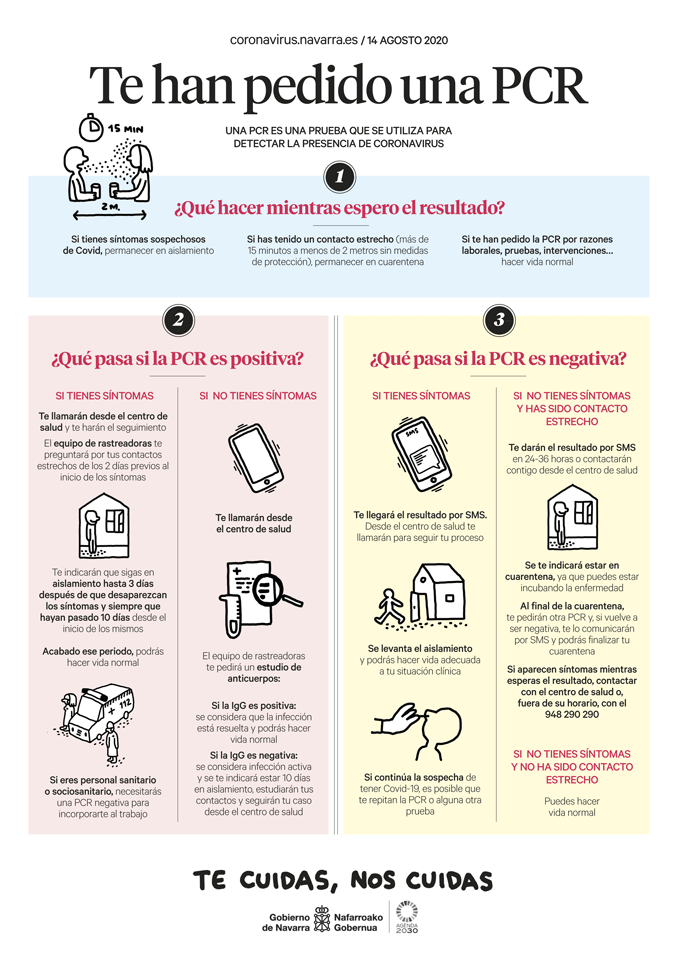 TE-HAN-PEDIDO-UNA-PCR-W