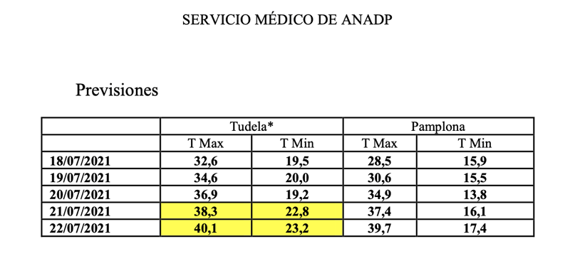 Arguedas-Alerta-Calor-Julio-2021
