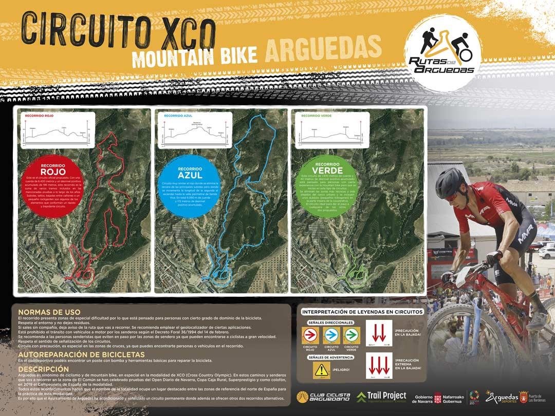 Panel-Circuito-XCO-Arguedas-WEB-2021